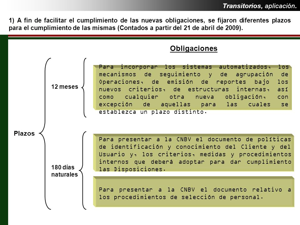 1) A fin de facilitar el cumplimiento de las nuevas obligaciones, se fijaron diferentes plazos para el cumplimiento de las mismas (Contados a partir d