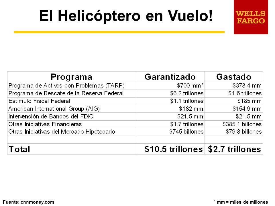 El Helicóptero en Vuelo! Fuente: cnnmoney.com* mm = miles de millones