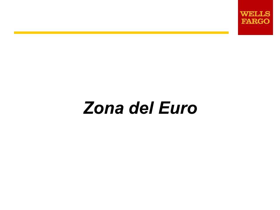 Zona del Euro