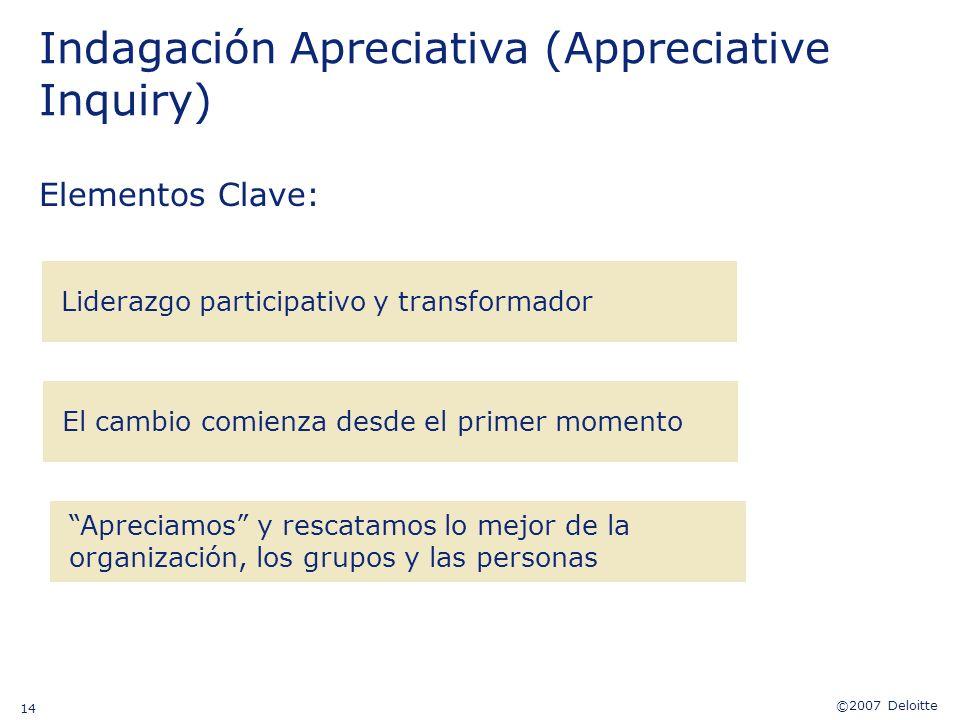 ©2007 Deloitte 14 Indagación Apreciativa (Appreciative Inquiry) Elementos Clave: Liderazgo participativo y transformador El cambio comienza desde el p