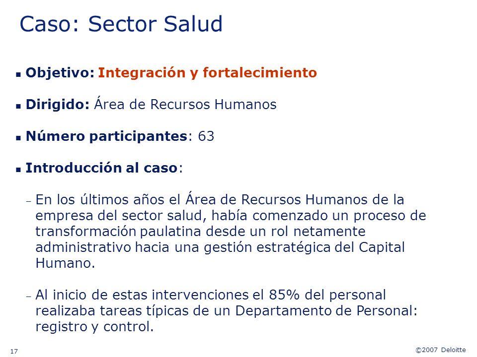 ©2007 Deloitte 17 Caso: Sector Salud n Objetivo: Integración y fortalecimiento n Dirigido: Área de Recursos Humanos n Número participantes: 63 n Intro