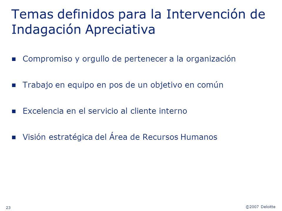 ©2007 Deloitte 23 Temas definidos para la Intervención de Indagación Apreciativa n Compromiso y orgullo de pertenecer a la organización n Trabajo en e