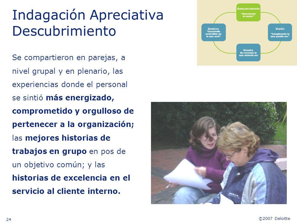 ©2007 Deloitte 24 Indagación Apreciativa Descubrimiento Se compartieron en parejas, a nivel grupal y en plenario, las experiencias donde el personal s