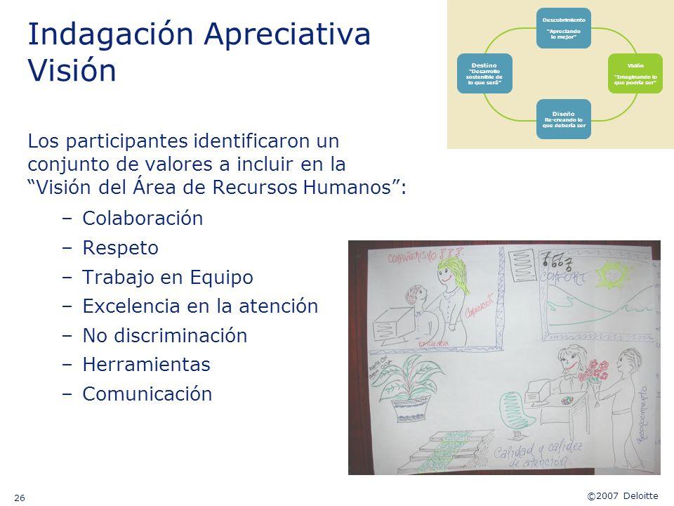 ©2007 Deloitte 26 Indagación Apreciativa Visión Los participantes identificaron un conjunto de valores a incluir en la Visión del Área de Recursos Hum