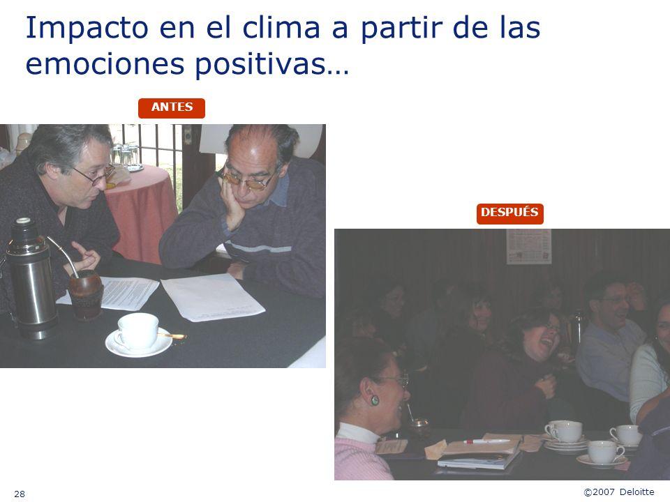 ©2007 Deloitte 28 Impacto en el clima a partir de las emociones positivas… DESPUÉS ANTES