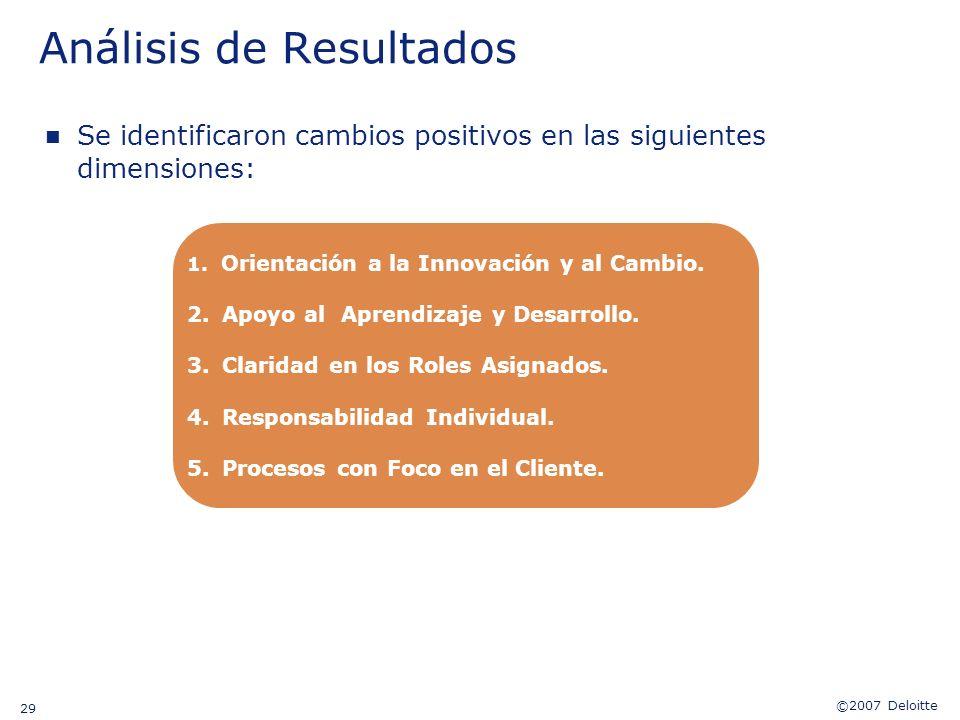 ©2007 Deloitte 29 Análisis de Resultados n Se identificaron cambios positivos en las siguientes dimensiones: 1. Orientación a la Innovación y al Cambi