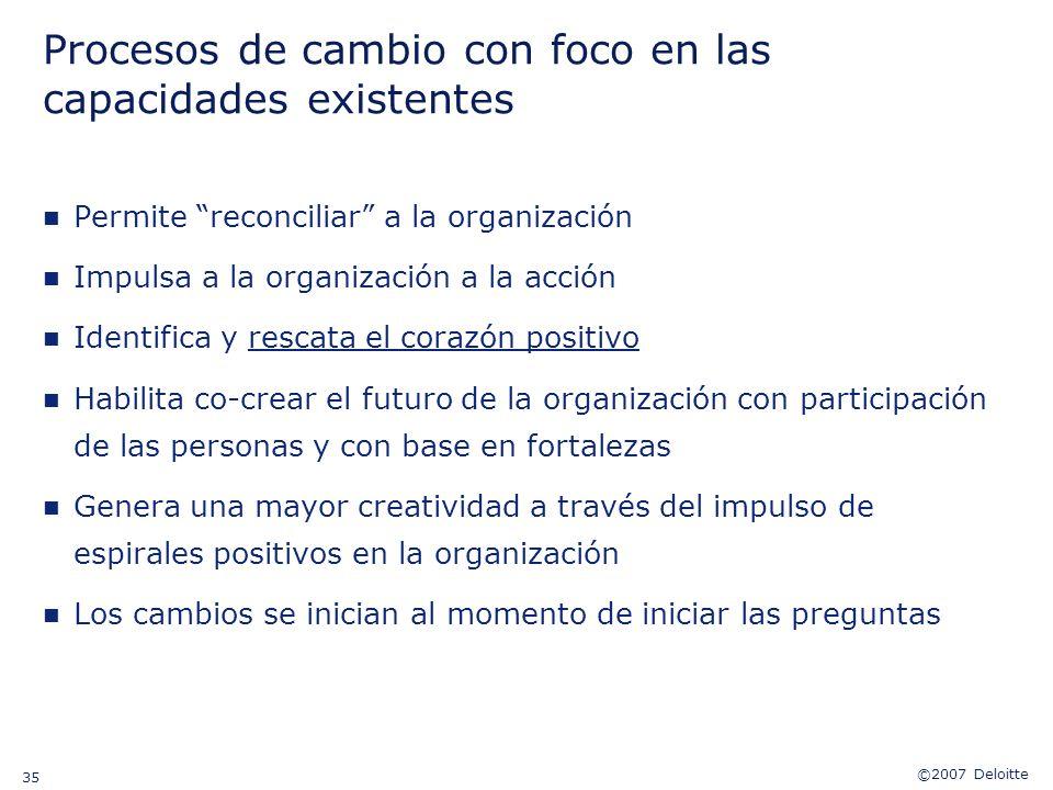 ©2007 Deloitte 35 Procesos de cambio con foco en las capacidades existentes n Permite reconciliar a la organización n Impulsa a la organización a la a