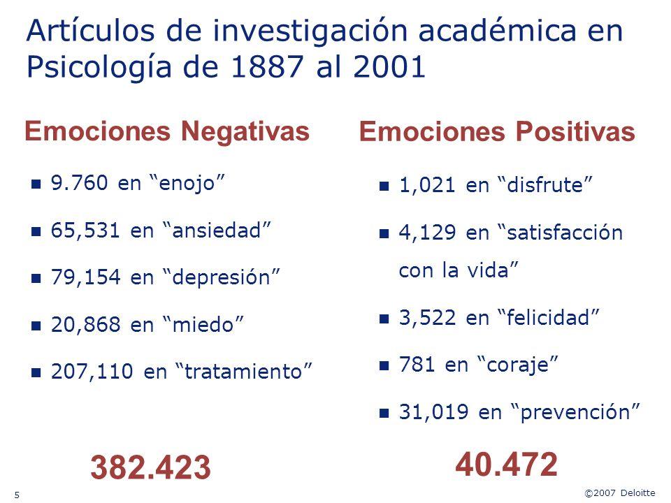 ©2007 Deloitte 5 Artículos de investigación académica en Psicología de 1887 al 2001 n 9.760 en enojo n 65,531 en ansiedad n 79,154 en depresión n 20,8