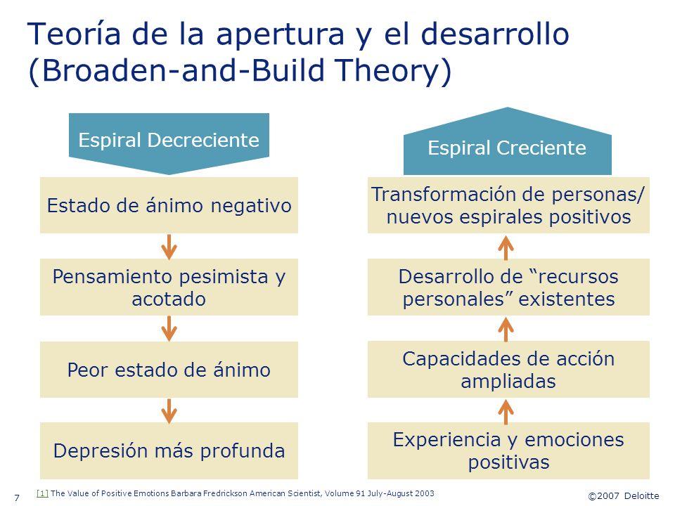 ©2007 Deloitte 7 Teoría de la apertura y el desarrollo (Broaden-and-Build Theory) Estado de ánimo negativo Pensamiento pesimista y acotado Peor estado