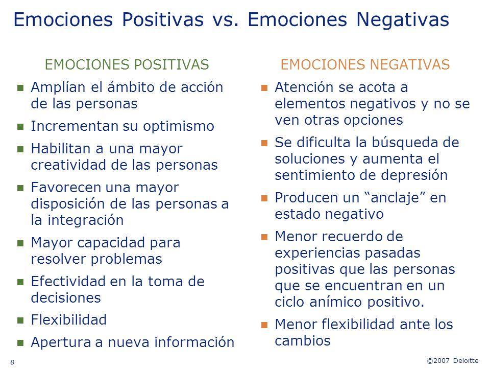 ©2007 Deloitte 8 Emociones Positivas vs. Emociones Negativas EMOCIONES POSITIVAS n Amplían el ámbito de acción de las personas n Incrementan su optimi