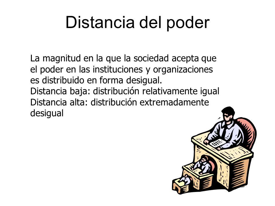 Distancia del poder La magnitud en la que la sociedad acepta que el poder en las instituciones y organizaciones es distribuido en forma desigual. Dist