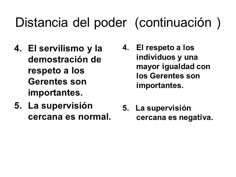 Distancia del poder (continuación ) 4.El servilismo y la demostración de respeto a los Gerentes son importantes. 5.La supervisión cercana es normal. 4