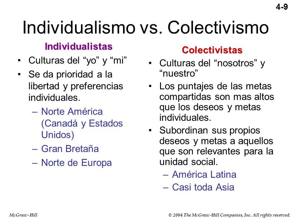 Individualismo vs. Colectivismo Individualistas Culturas del yo y mi Se da prioridad a la libertad y preferencias individuales. –Norte América (Canadá
