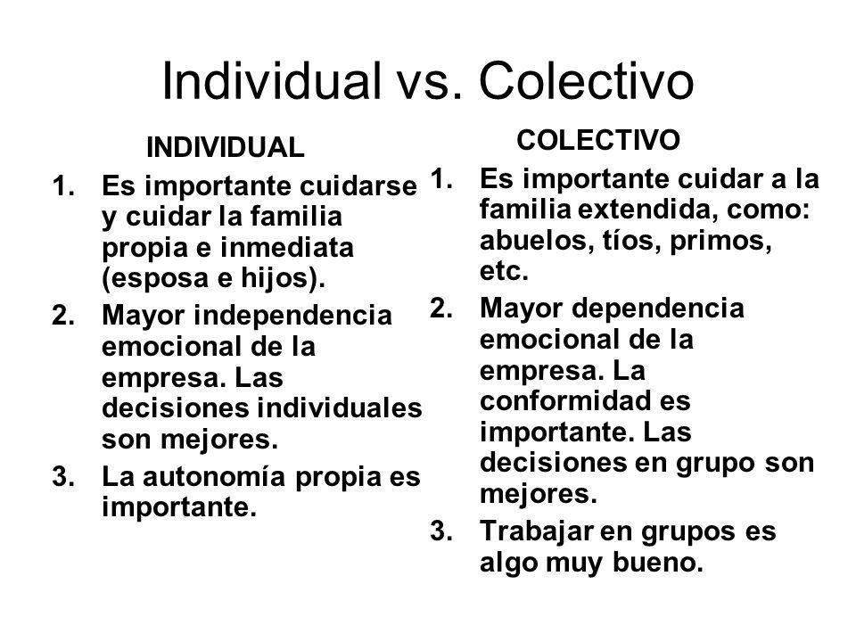 Individual vs. Colectivo INDIVIDUAL 1.Es importante cuidarse y cuidar la familia propia e inmediata (esposa e hijos). 2.Mayor independencia emocional