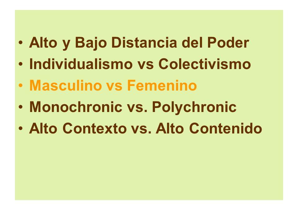 Alto y Bajo Distancia del Poder Individualismo vs Colectivismo Masculino vs Femenino Monochronic vs. Polychronic Alto Contexto vs. Alto Contenido