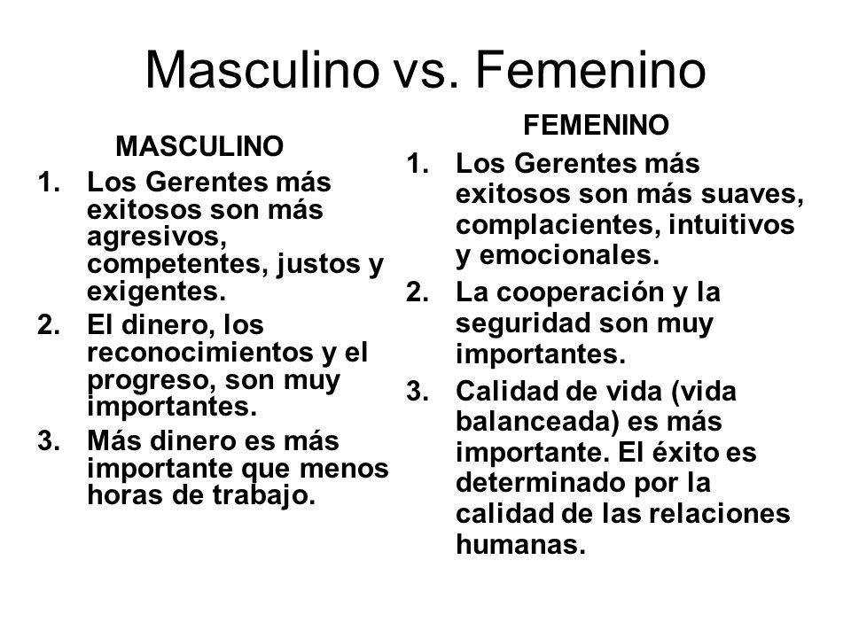 Masculino vs. Femenino MASCULINO 1.Los Gerentes más exitosos son más agresivos, competentes, justos y exigentes. 2.El dinero, los reconocimientos y el