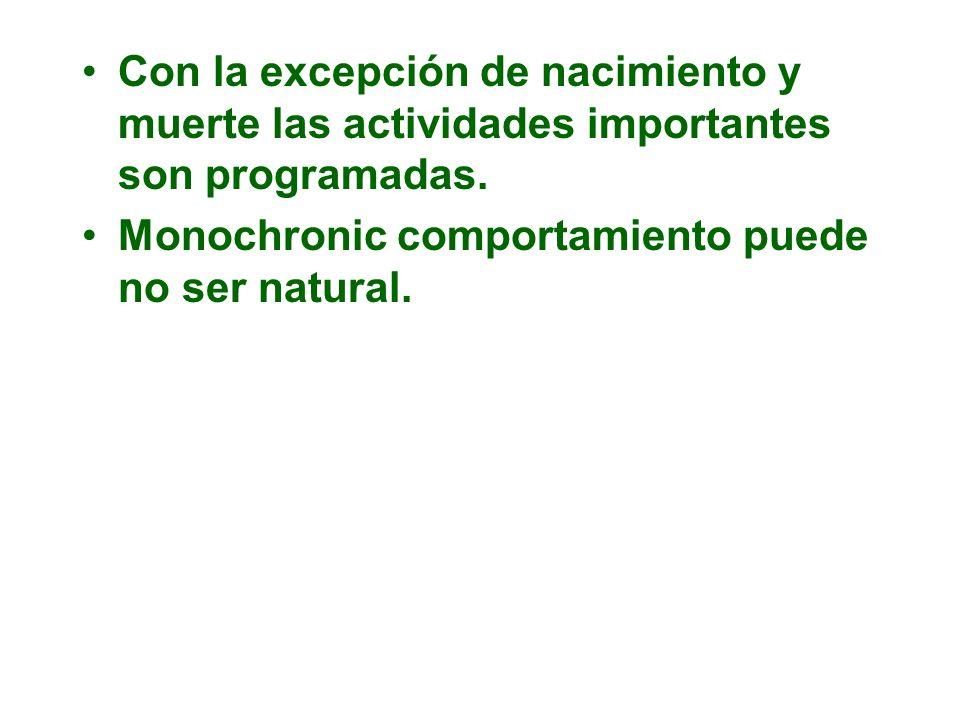 Con la excepción de nacimiento y muerte las actividades importantes son programadas. Monochronic comportamiento puede no ser natural.