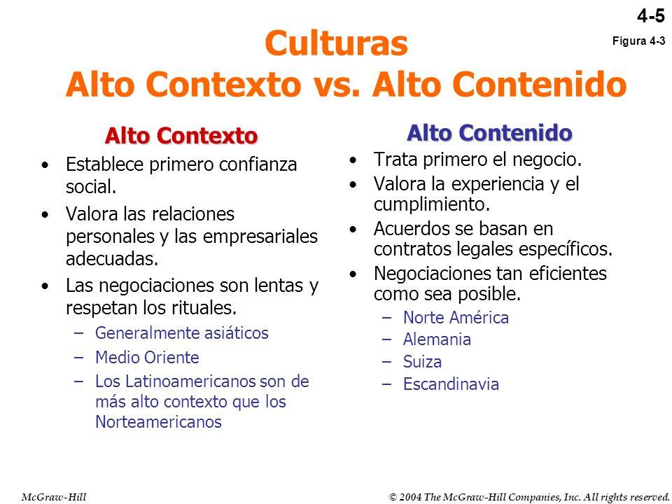 Culturas Alto Contexto vs. Alto Contenido Alto Contexto Establece primero confianza social. Valora las relaciones personales y las empresariales adecu