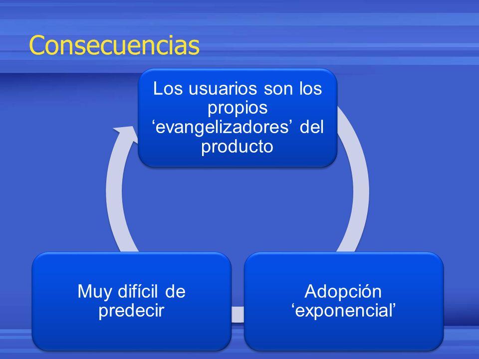 Consecuencias Los usuarios son los propios evangelizadores del producto Adopción exponencial Muy difícil de predecir