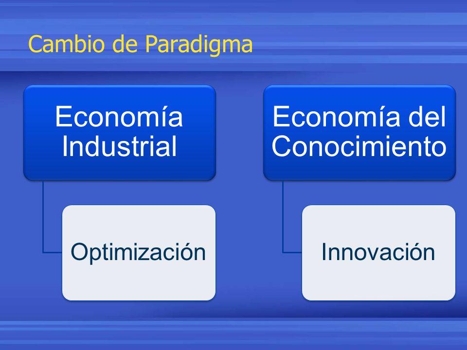 Cambio de Paradigma Economía Industrial Optimización Economía del Conocimiento Innovación