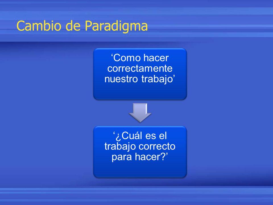 Cambio de Paradigma Como hacer correctamente nuestro trabajo ¿Cuál es el trabajo correcto para hacer