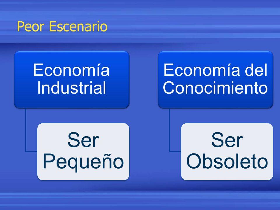 Peor Escenario Economía Industrial Ser Pequeño Economía del Conocimiento Ser Obsoleto