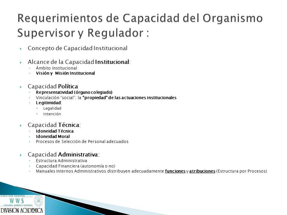 Concepto de Capacidad Institucional Alcance de la Capacidad Institucional: Ámbito institucional Visión y Misión Institucional Capacidad Política Repre