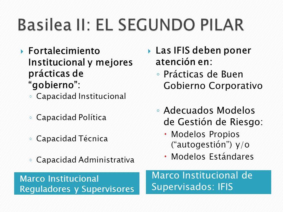 Marco Institucional Reguladores y Supervisores Marco Institucional de Supervisados: IFIS Fortalecimiento Institucional y mejores prácticas de gobierno