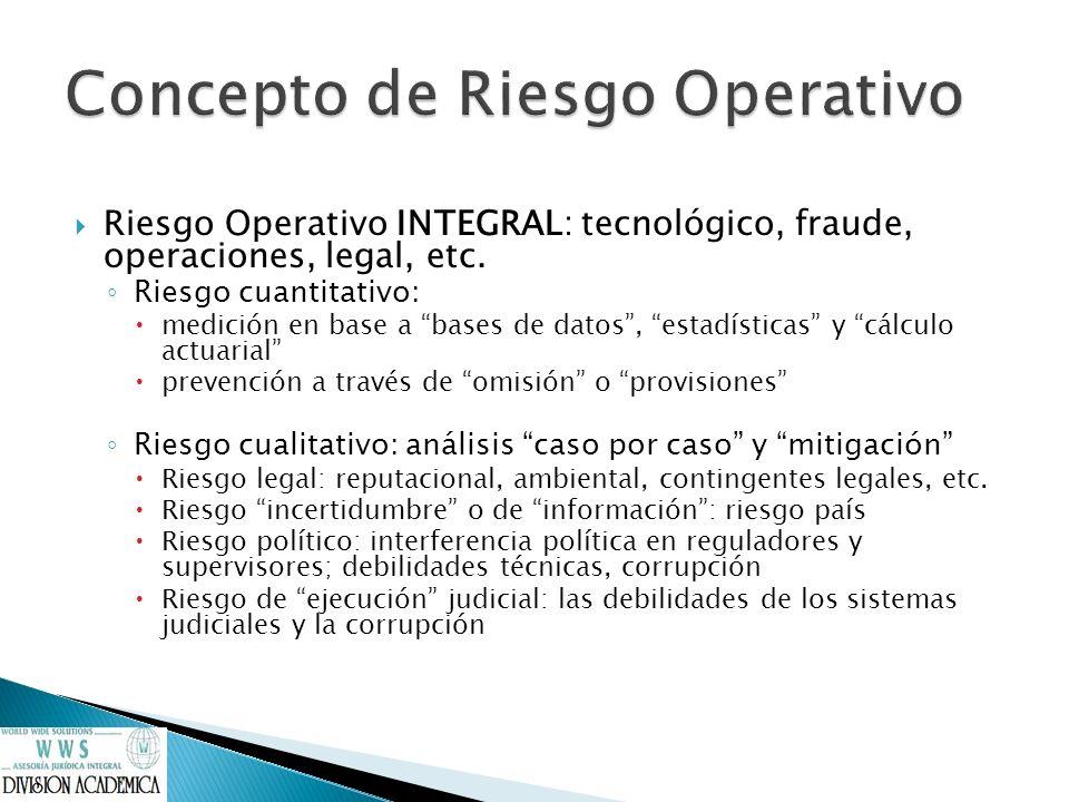Riesgo Operativo INTEGRAL: tecnológico, fraude, operaciones, legal, etc. Riesgo cuantitativo: medición en base a bases de datos, estadísticas y cálcul