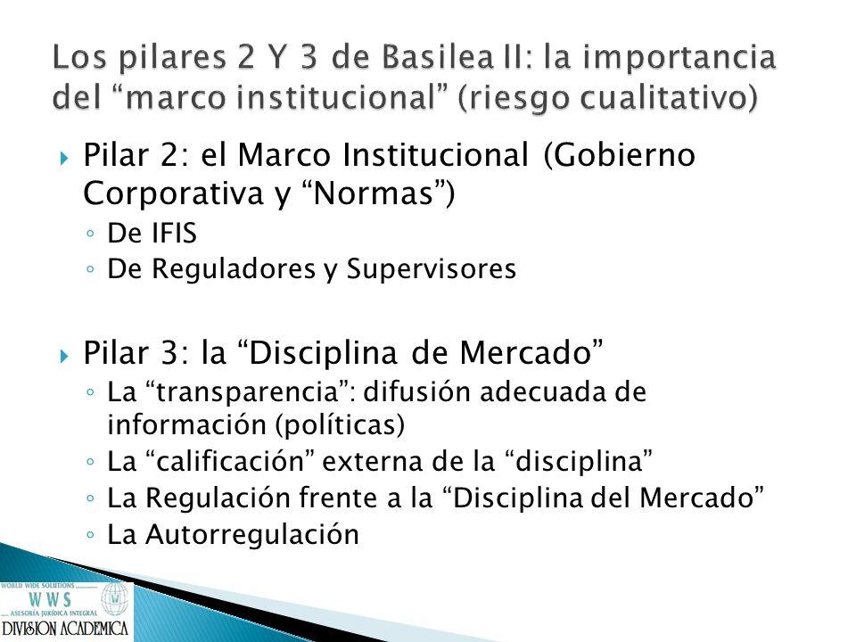 Pilar 2: el Marco Institucional (Gobierno Corporativa y Normas) De IFIS De Reguladores y Supervisores Pilar 3: la Disciplina de Mercado La transparenc