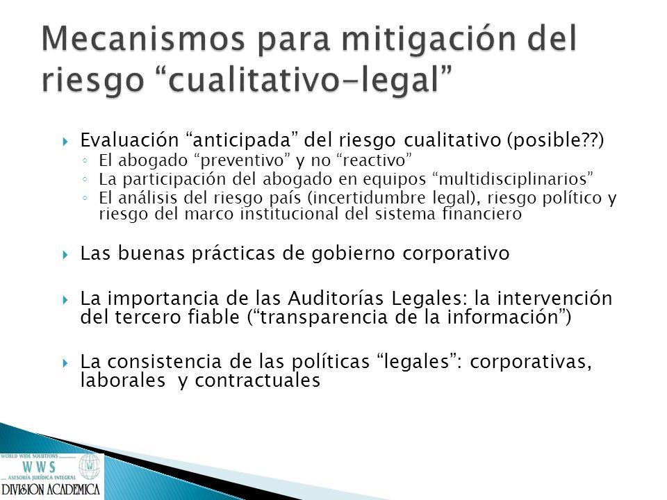 Evaluación anticipada del riesgo cualitativo (posible??) El abogado preventivo y no reactivo La participación del abogado en equipos multidisciplinari