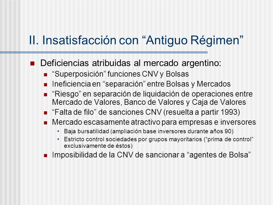 II. Insatisfacción con Antiguo Régimen Deficiencias atribuidas al mercado argentino: Superposición funciones CNV y Bolsas Ineficiencia en separación e