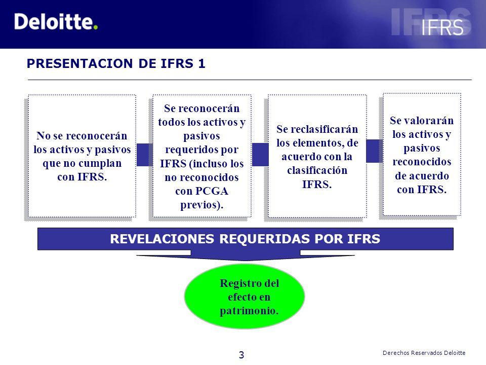 3 Derechos Reservados Deloitte Se reconocerán todos los activos y pasivos requeridos por IFRS (incluso los no reconocidos con PCGA previos). Se reclas