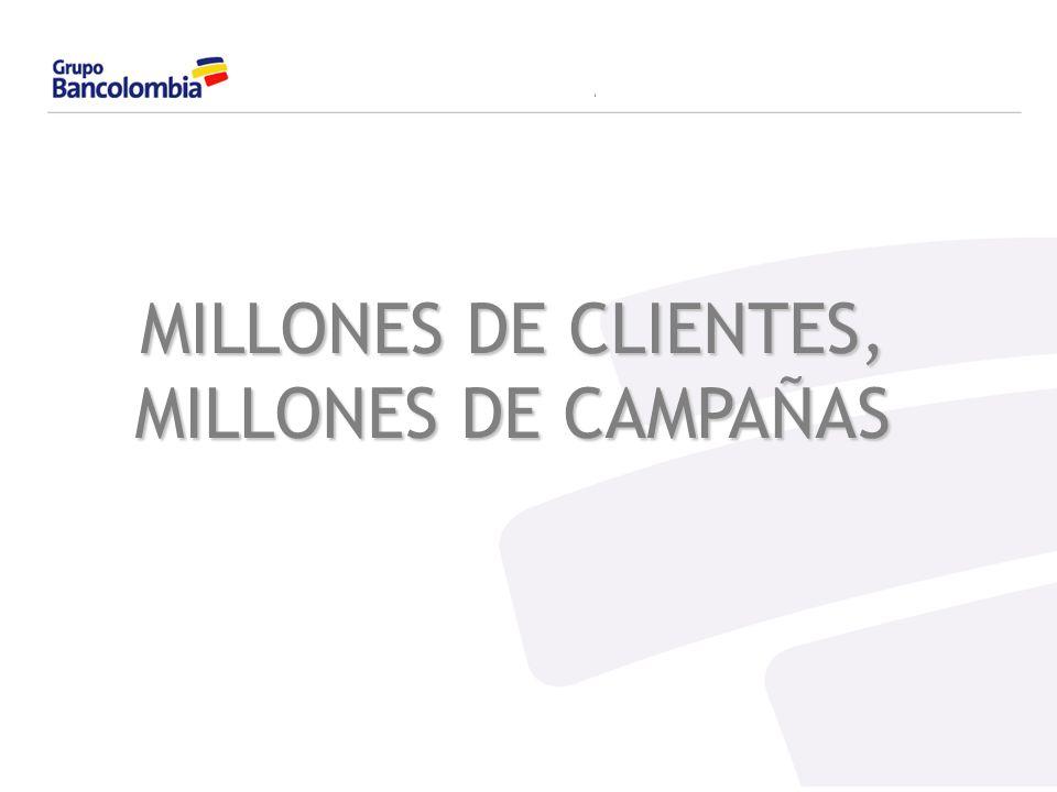 Millones de clientes, millones de campañas DESERCIÓN DEL CLIENTE CONSERVACIÓN
