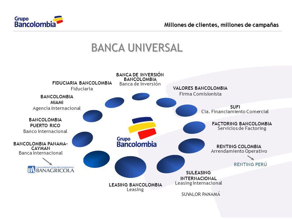 Millones de clientes, millones de campañas BANCOLOMBIA PANAMA- CAYMAN Banca Internacional BANCA DE INVERSIÓN BANCOLOMBIA Banca de Inversión SUFI Cia.
