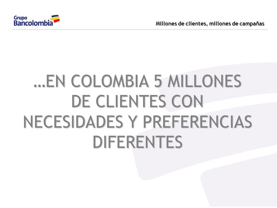 Millones de clientes, millones de campañas …EN COLOMBIA 5 MILLONES DE CLIENTES CON NECESIDADES Y PREFERENCIAS DIFERENTES