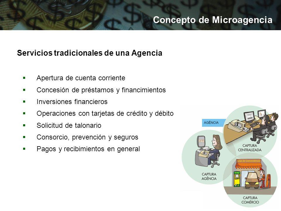 Acceso a los Servicios del Sistema Bancario Fonte: Febraban e Ibope Inteligente Por clase social Dentro del sistema Fuera del sistema