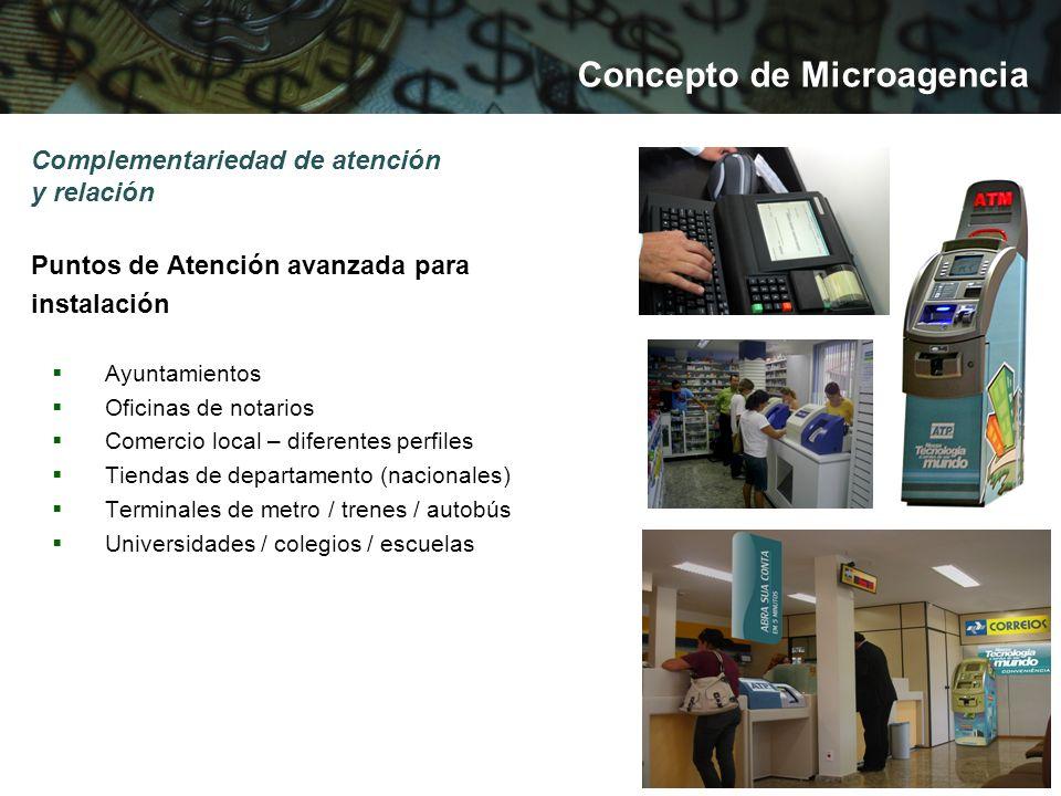 Impresión de la tarjeta con banda magnética y código de seguridad 3 5 minutos para imprimir Apertura de cuentas