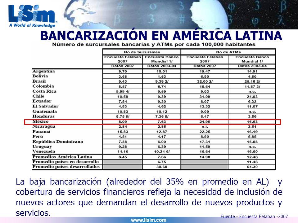 www.lisim.com La baja bancarización (alrededor del 35% en promedio en AL) y cobertura de servicios financieros refleja la necesidad de inclusión de nu