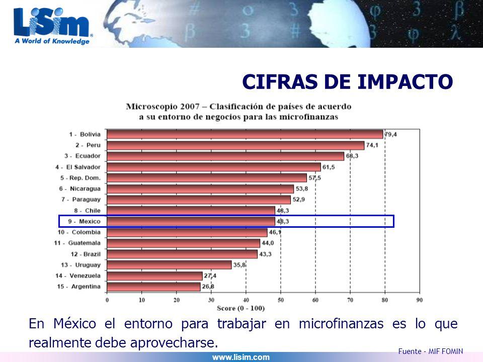 www.lisim.com A pesar de las circunstancias actuales, es necesario seguir financiando estos sectores, ya que de lo contrario, la crisis se difundiría mucho más rápidamente de lo que actualmente sucede.