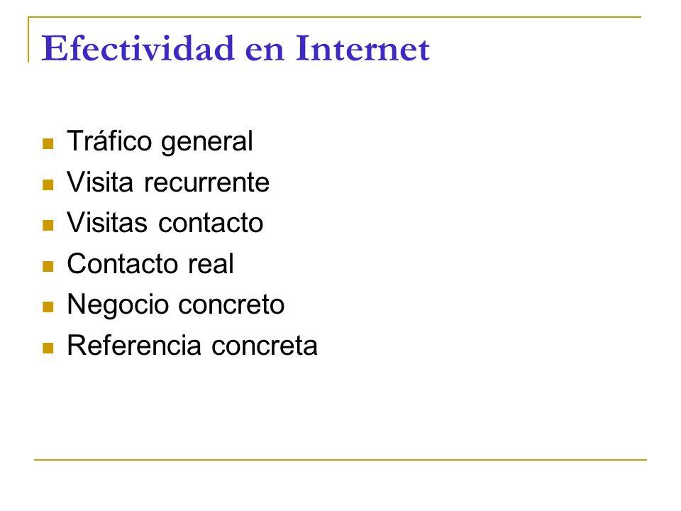 Efectividad en Internet Tráfico general Visita recurrente Visitas contacto Contacto real Negocio concreto Referencia concreta