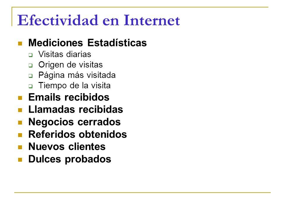 Efectividad en Internet Mediciones Estadísticas Visitas diarias Origen de visitas Página más visitada Tiempo de la visita Emails recibidos Llamadas re
