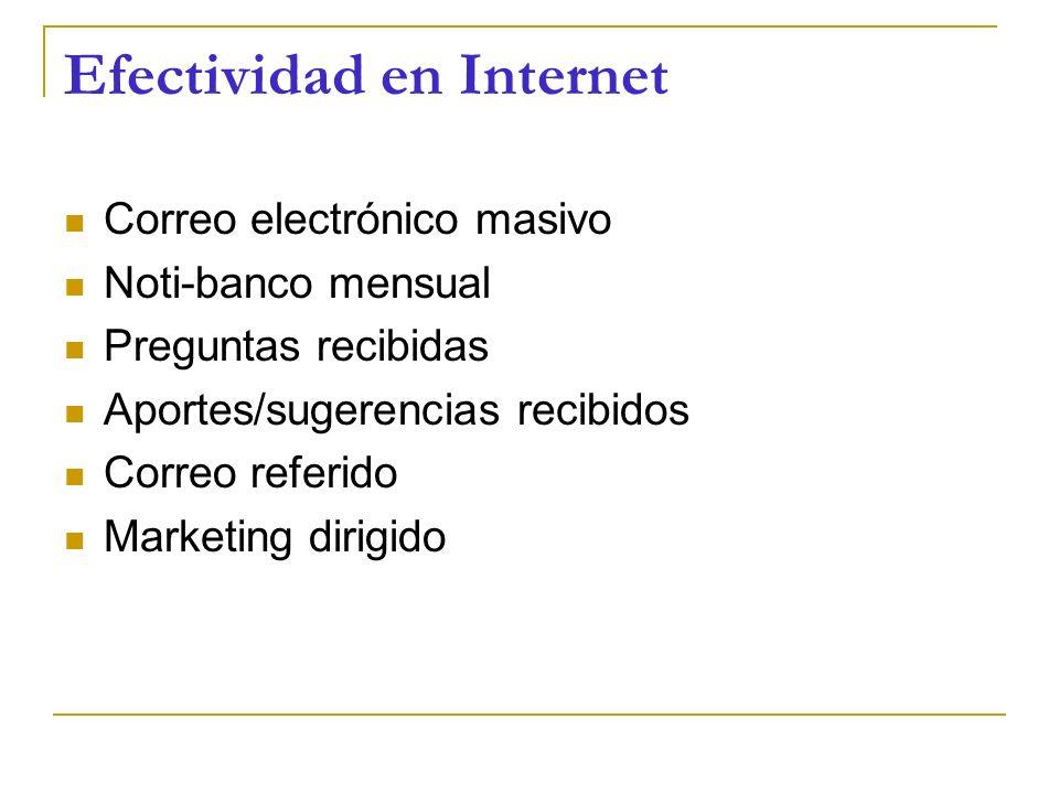 Efectividad en Internet Correo electrónico masivo Noti-banco mensual Preguntas recibidas Aportes/sugerencias recibidos Correo referido Marketing dirigido