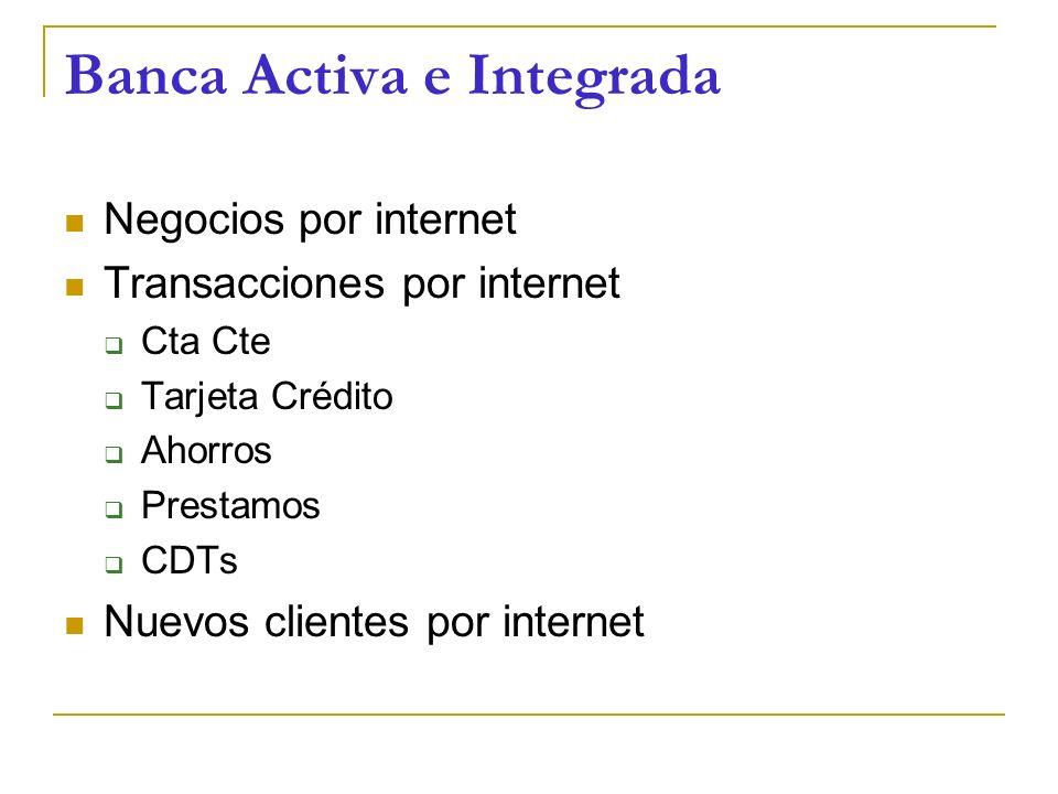 Banca Activa e Integrada Importancia del canal Internet Número de transacciones totales Rentabilidad Beneficio/inversión Integración de canales con Internet Cta.