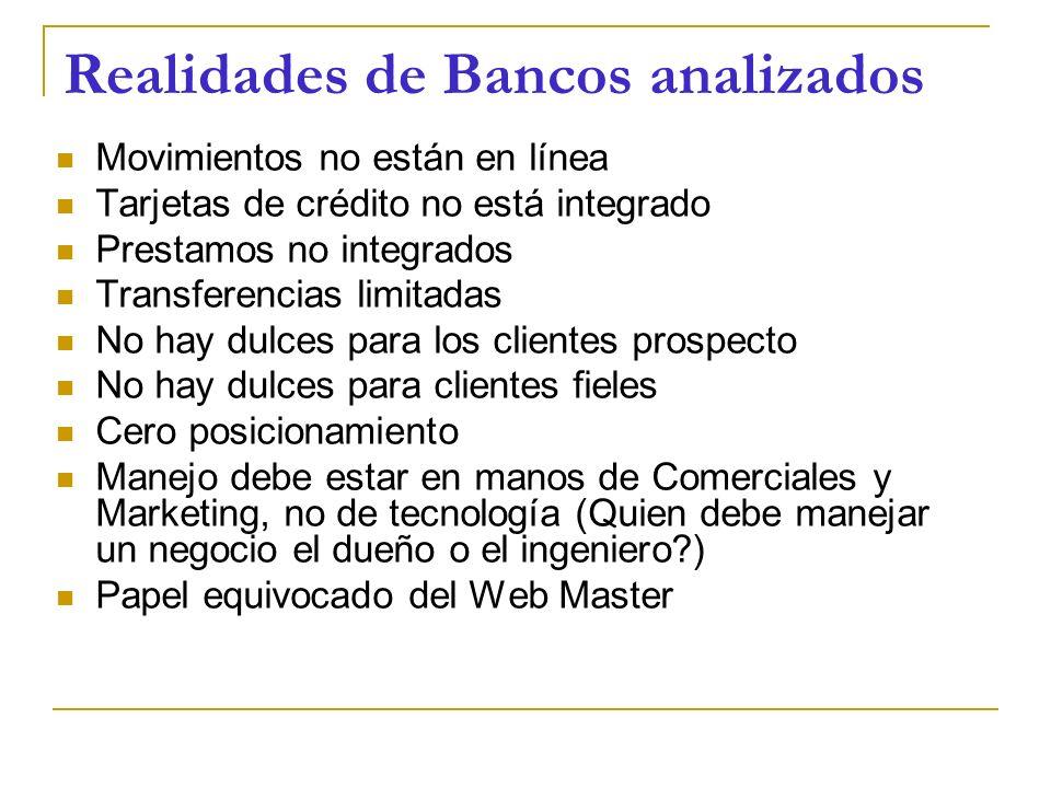 Realidades de Bancos analizados Movimientos no están en línea Tarjetas de crédito no está integrado Prestamos no integrados Transferencias limitadas N