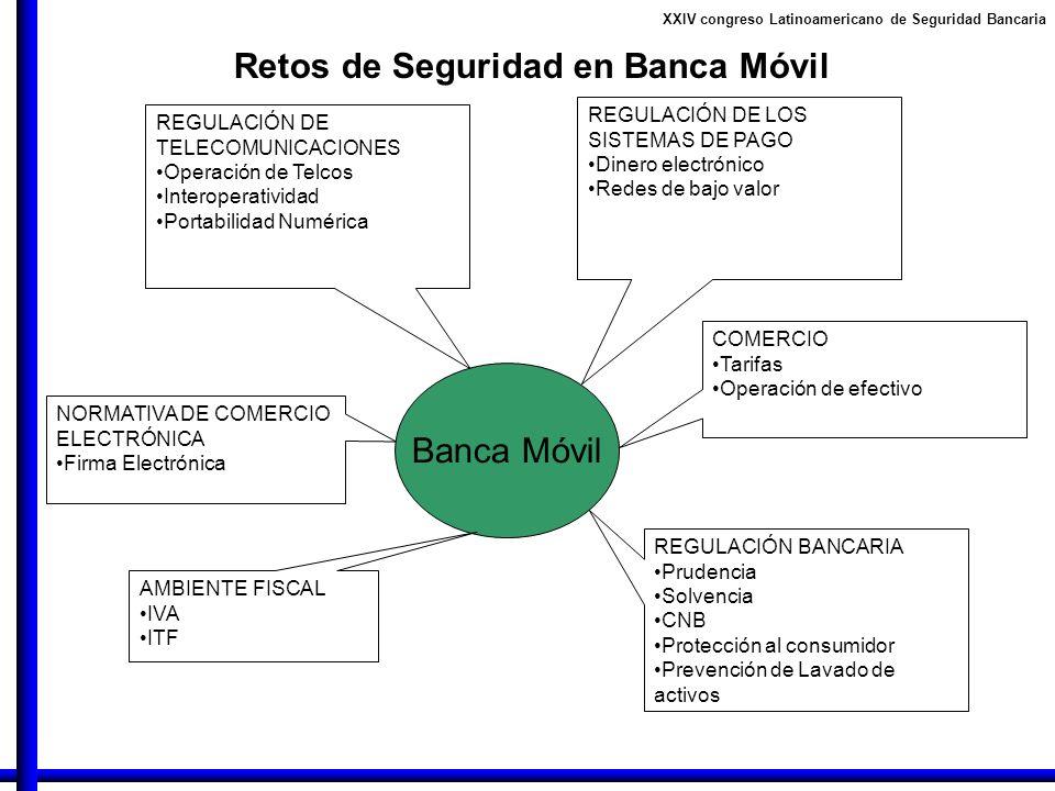 XXIV congreso Latinoamericano de Seguridad Bancaria Retos de Seguridad en Banca Móvil Banca Móvil REGULACIÓN DE TELECOMUNICACIONES Operación de Telcos