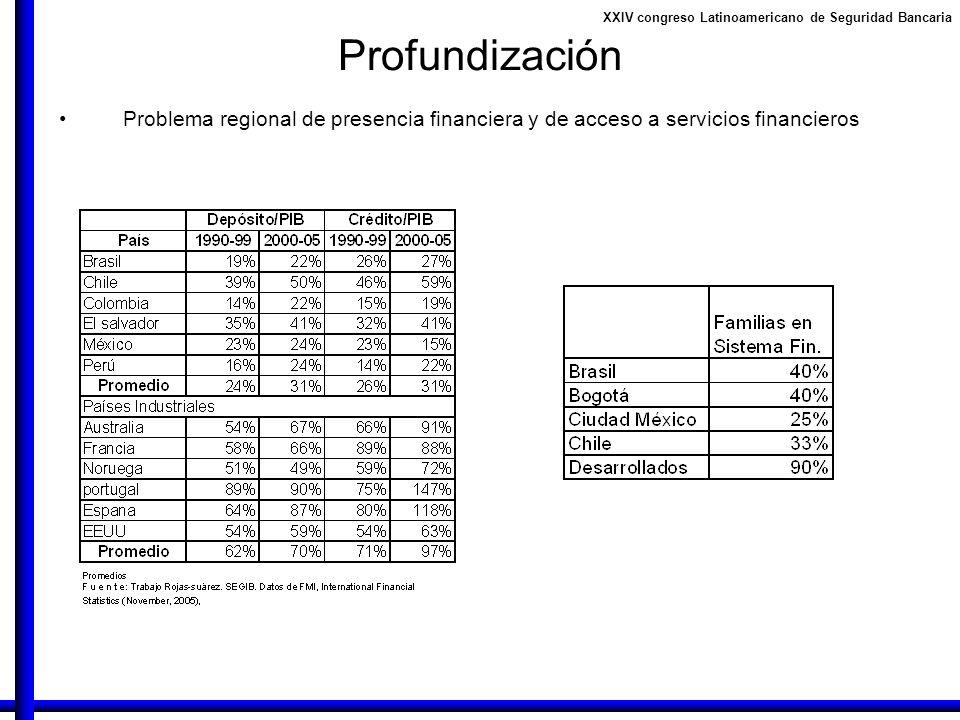 XXIV congreso Latinoamericano de Seguridad Bancaria Profundización Problema regional de presencia financiera y de acceso a servicios financieros