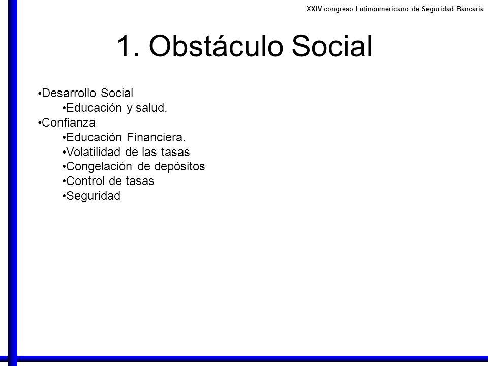 XXIV congreso Latinoamericano de Seguridad Bancaria 1. Obstáculo Social Desarrollo Social Educación y salud. Confianza Educación Financiera. Volatilid