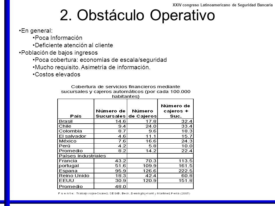 XXIV congreso Latinoamericano de Seguridad Bancaria 2. Obstáculo Operativo En general: Poca Información Deficiente atención al cliente Población de ba