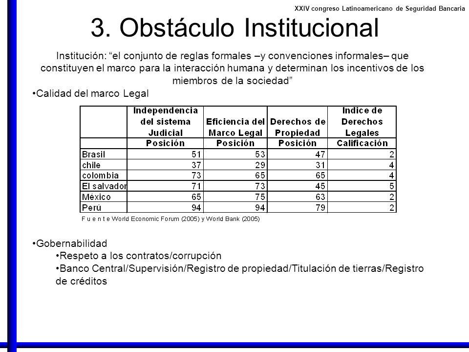 XXIV congreso Latinoamericano de Seguridad Bancaria 3. Obstáculo Institucional Institución: el conjunto de reglas formales –y convenciones informales–